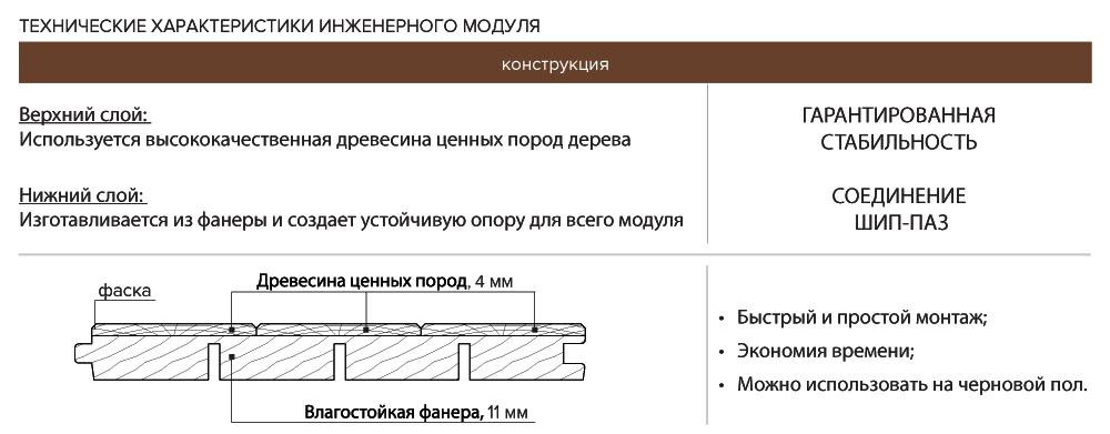 Технические характеристики инженерного модуля